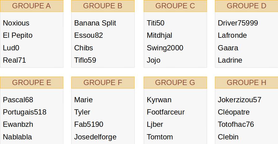 Groupes officiels Ligue des Champions