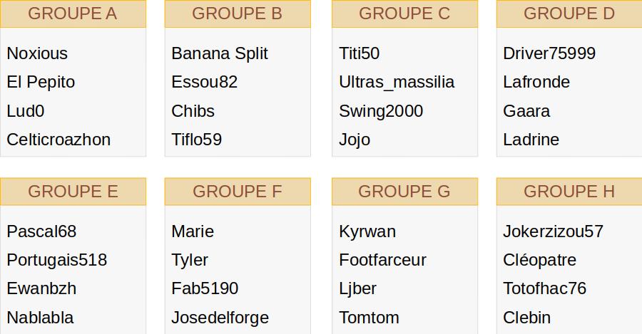 Groupes CHL 2019/20